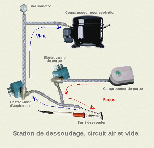 circuit air et vide dessoudage